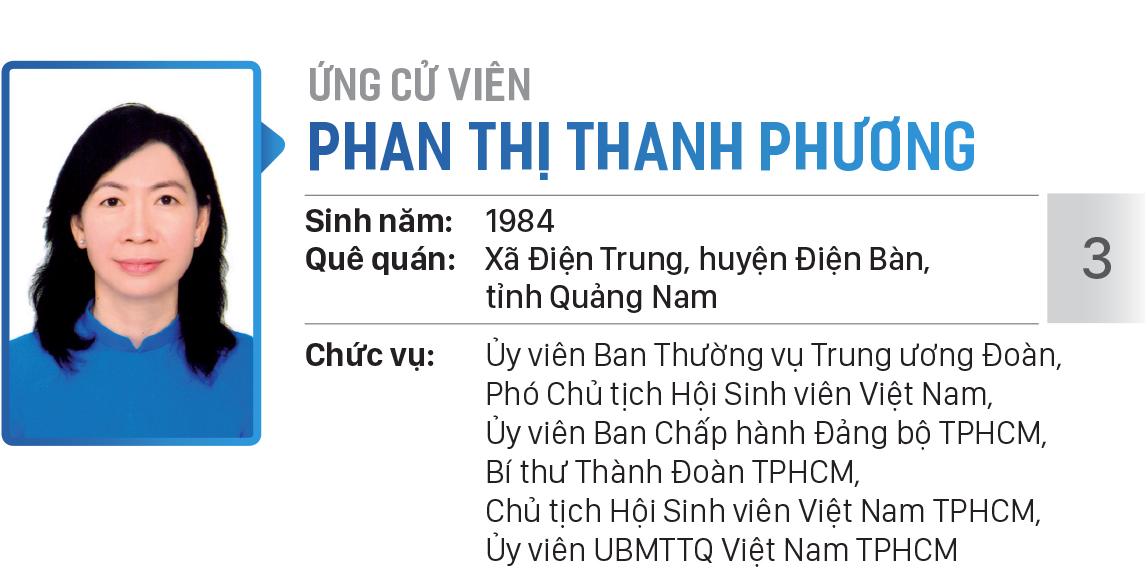 Danh sách chính thức những người ứng cử đại biểu Quốc hội khóa XV - Đơn vị bầu cử số 7 (quận Phú Nhuận, quận Gò Vấp) ảnh 3