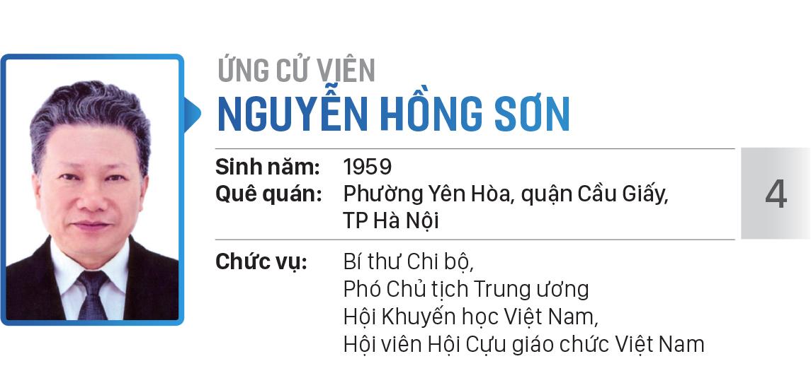 Danh sách chính thức những người ứng cử đại biểu Quốc hội khóa XV - Đơn vị bầu cử số 7 (quận Phú Nhuận, quận Gò Vấp) ảnh 4