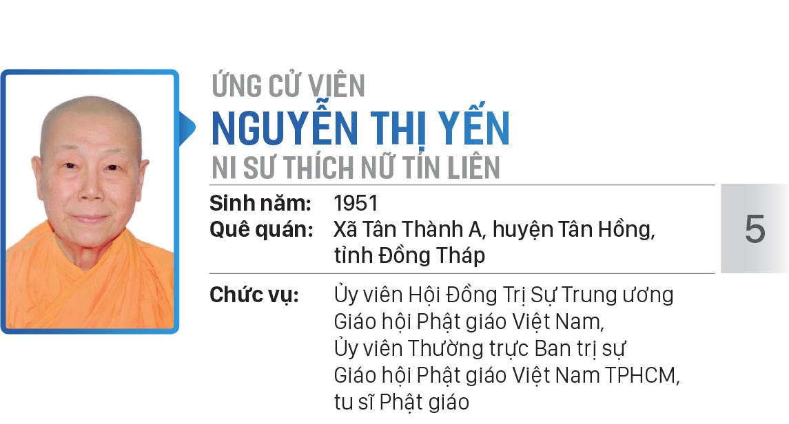 Danh sách chính thức những người ứng cử đại biểu Quốc hội khóa XV - Đơn vị bầu cử số 7 (quận Phú Nhuận, quận Gò Vấp) ảnh 5