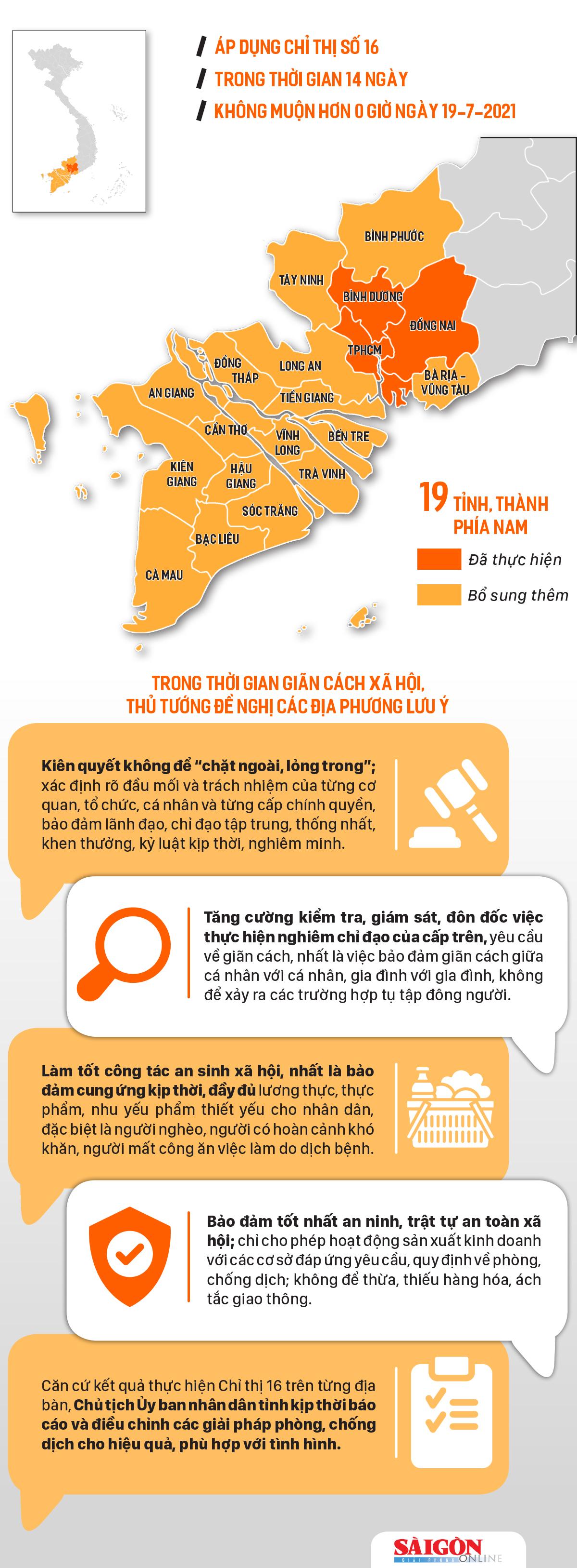 19 tỉnh, thành phía Nam giãn cách xã hội theo Chỉ thị 16 ảnh 1