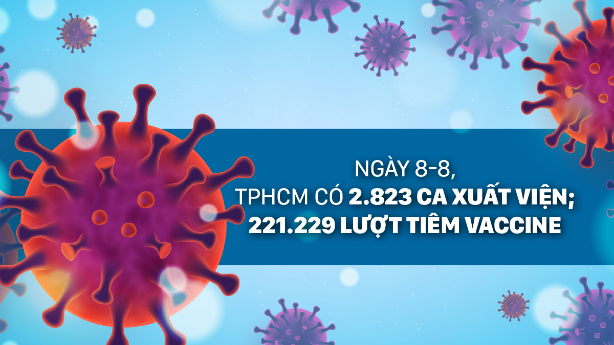 Ngày 8-8, TPHCM có 2.823 ca xuất viện; 221.229 lượt tiêm vaccine