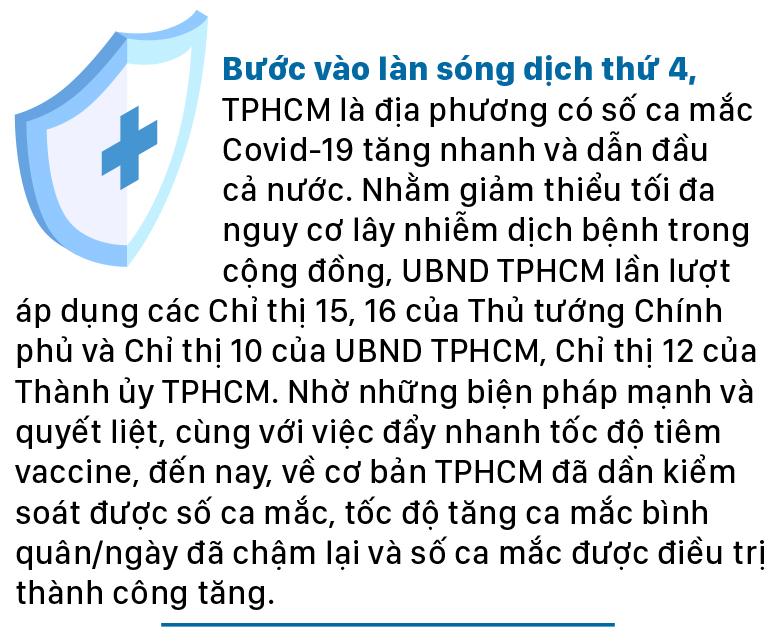Ngày 8-8, TPHCM có 2.823 ca xuất viện; 221.229 lượt tiêm vaccine ảnh 1