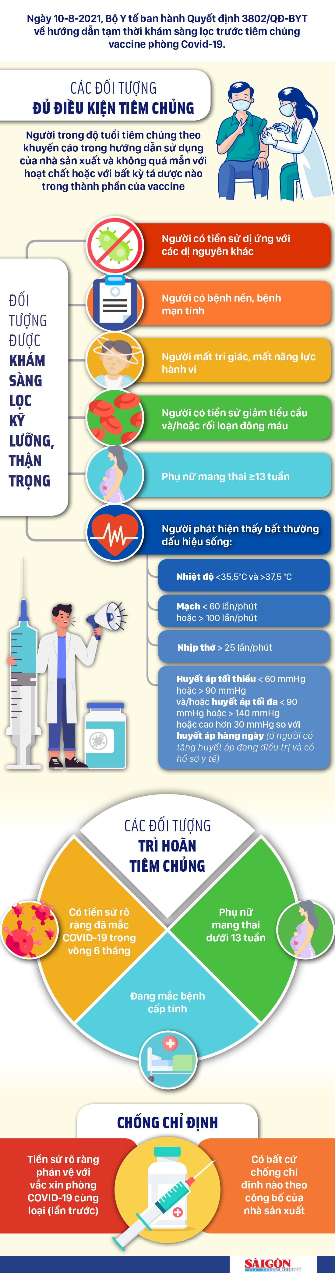 Những đối tượng cần thận trọng khi tiêm vaccine Covid-19 ảnh 1