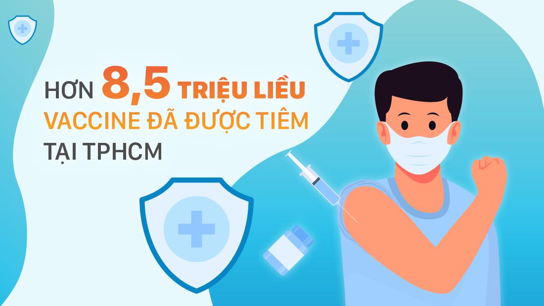 Hơn 8,5 triệu liều vaccine đã được tiêm tại TPHCM