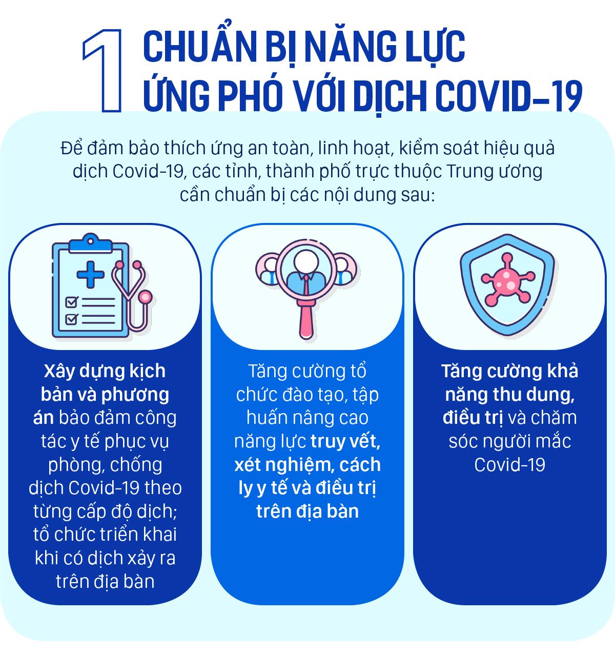 Những trường hợp nào phải làm xét nghiệm Covid-19 khi đi lại? ảnh 2