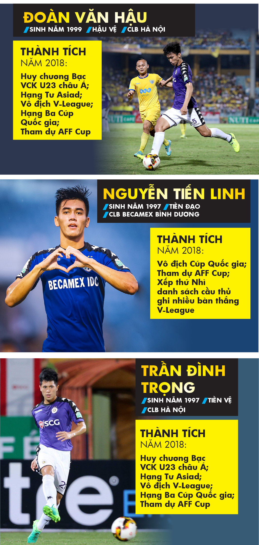 Những cầu thủ nào là ứng viên giải thưởng Cầu thủ trẻ nam xuất sắc 2018? ảnh 2