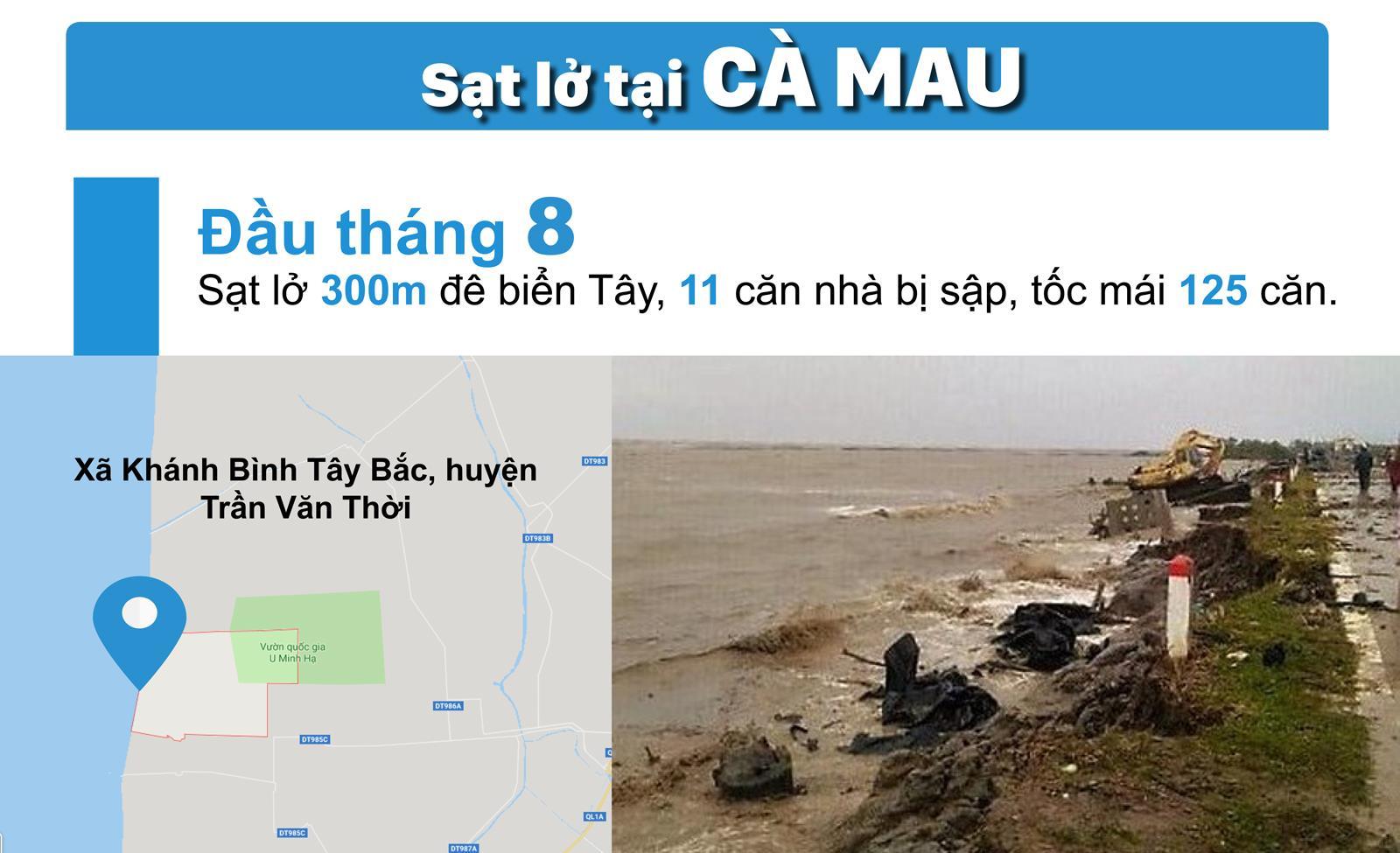 """Sạt lở """"bủa vây"""" Đồng Bằng Sông Cửu Long ảnh 10"""