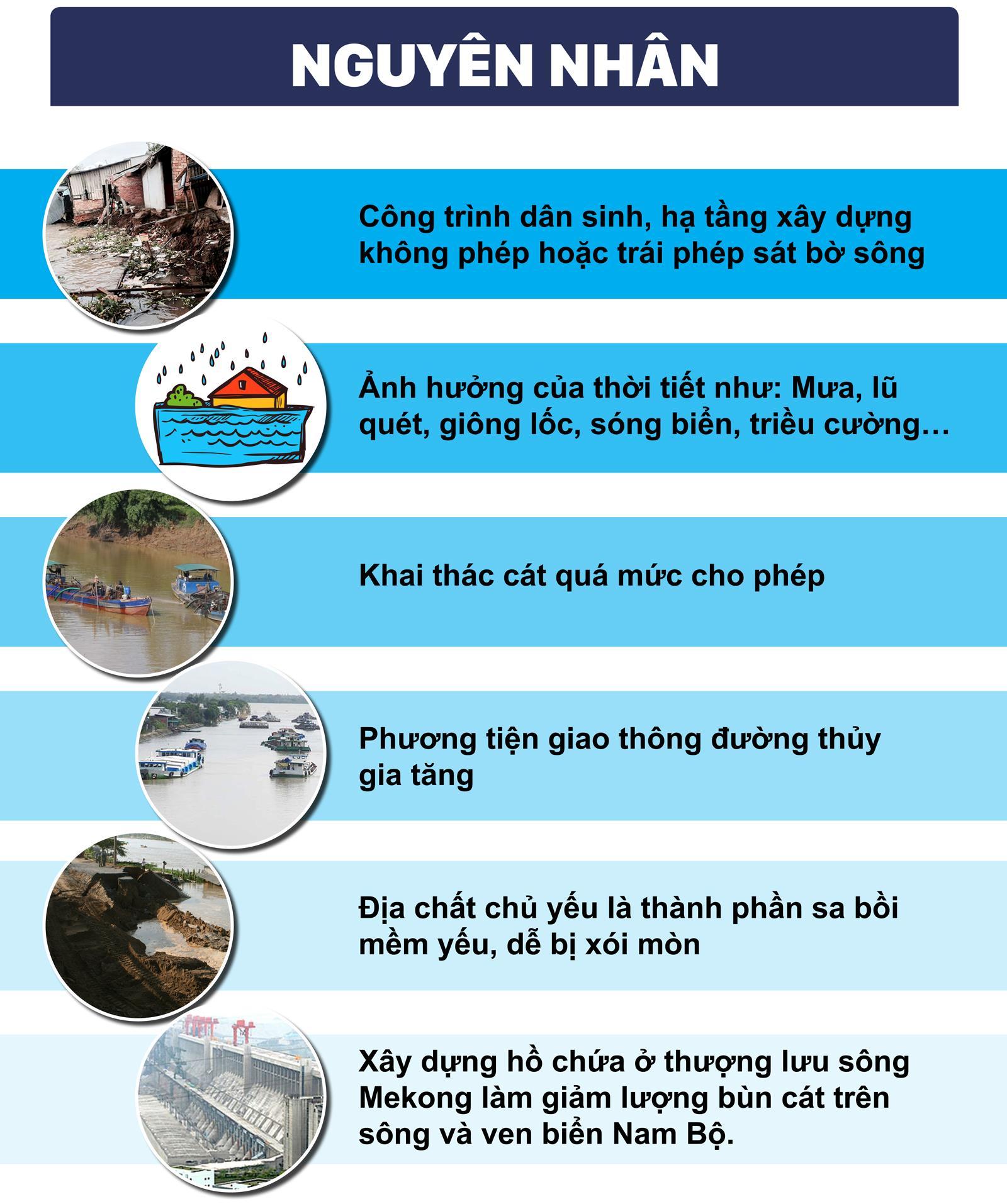 """Sạt lở """"bủa vây"""" Đồng Bằng Sông Cửu Long ảnh 11"""