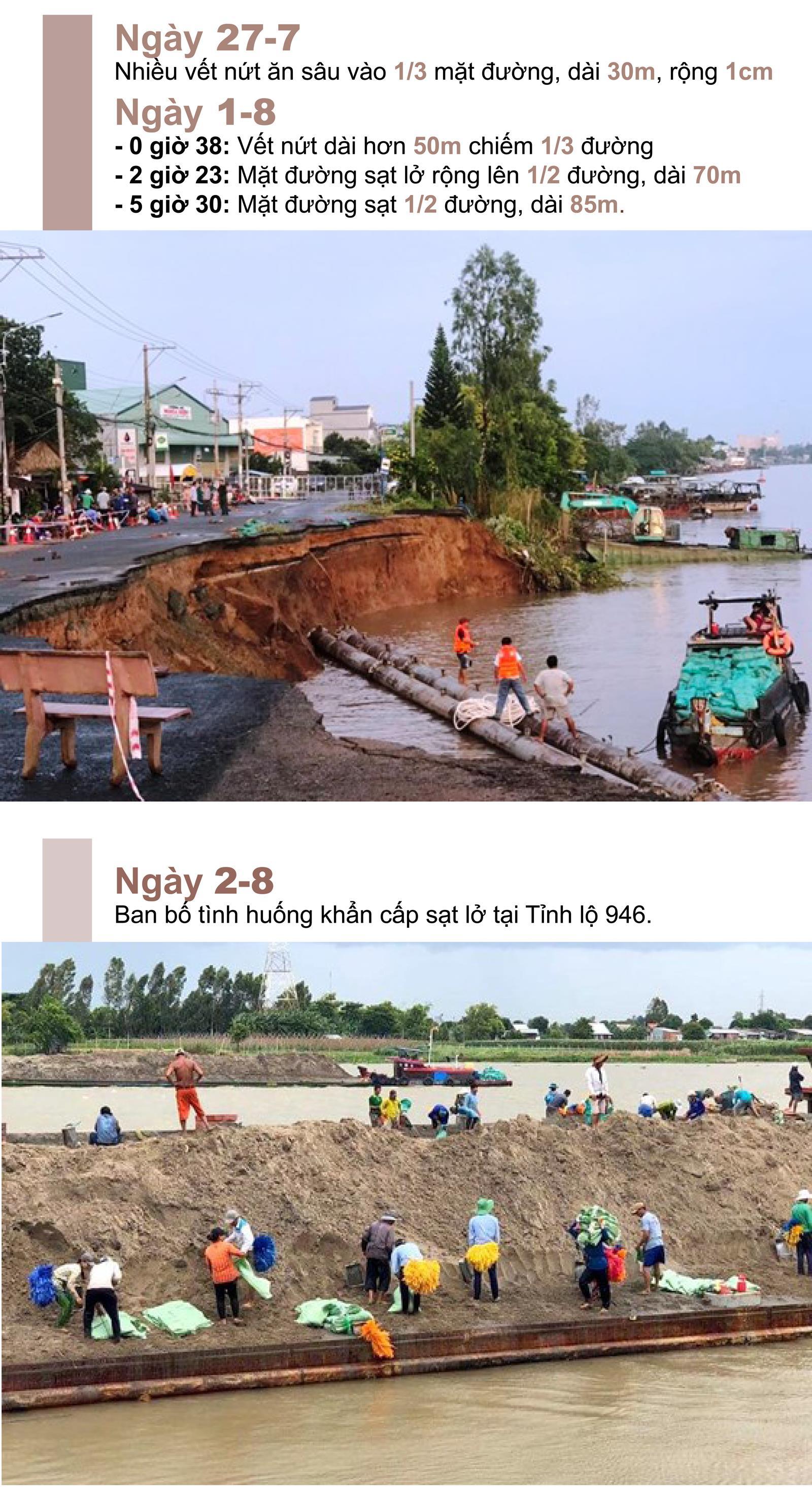 """Sạt lở """"bủa vây"""" Đồng Bằng Sông Cửu Long ảnh 5"""