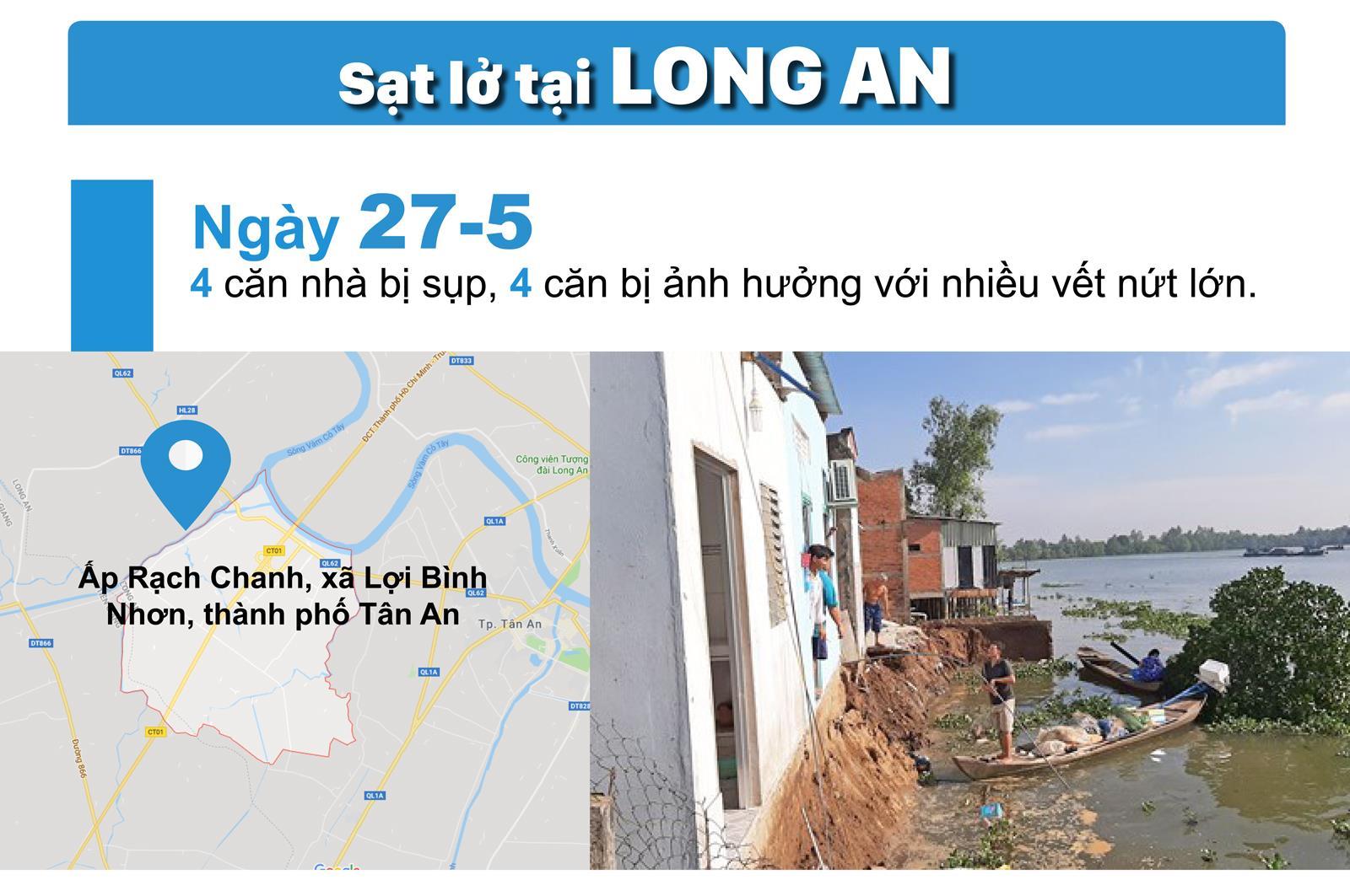"""Sạt lở """"bủa vây"""" Đồng Bằng Sông Cửu Long ảnh 8"""