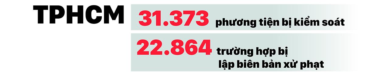 Tổng kiểm tra phương tiện giao thông trong 1 tháng: 14.756 trường hợp vi phạm nồng độ cồn ảnh 5