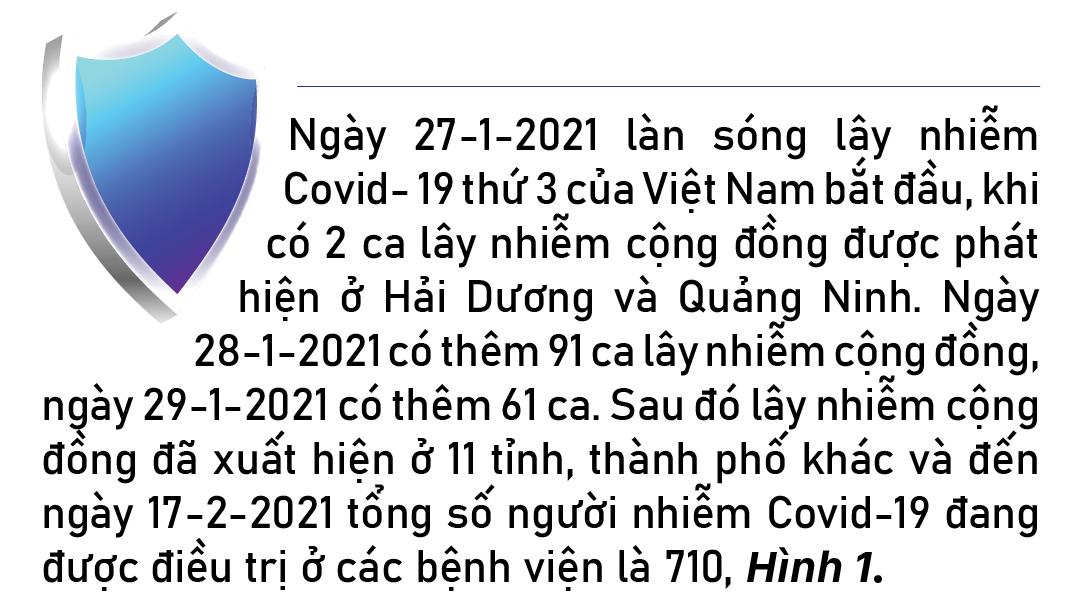 Làn sóng Covid-19 thứ 3 của Việt Nam đã đạt đỉnh, nhiều khả năng sẽ kết thúc cuối tháng 3-2021 ảnh 1