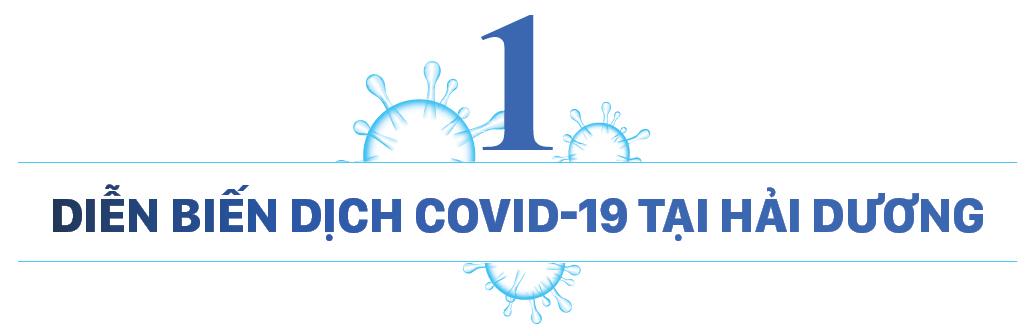 Làn sóng Covid-19 thứ 3 của Việt Nam đã đạt đỉnh, nhiều khả năng sẽ kết thúc cuối tháng 3-2021 ảnh 3