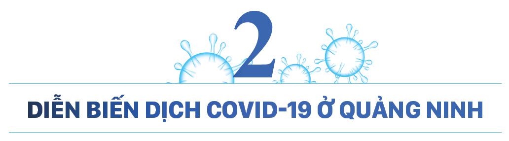 Làn sóng Covid-19 thứ 3 của Việt Nam đã đạt đỉnh, nhiều khả năng sẽ kết thúc cuối tháng 3-2021 ảnh 5