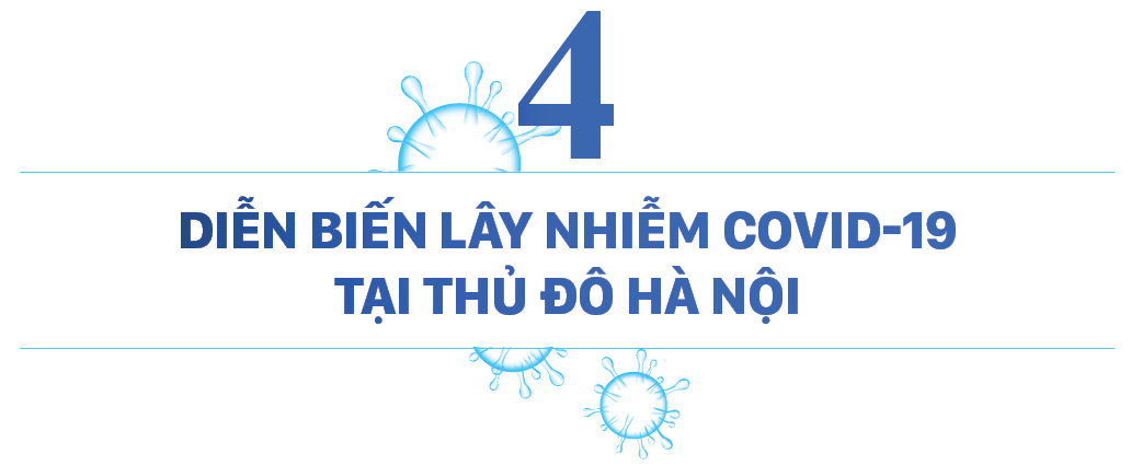 Làn sóng Covid-19 thứ 3 của Việt Nam đã đạt đỉnh, nhiều khả năng sẽ kết thúc cuối tháng 3-2021 ảnh 9