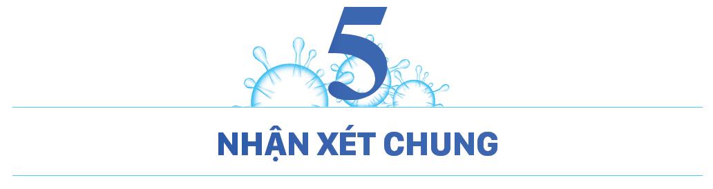 Làn sóng Covid-19 thứ 3 của Việt Nam đã đạt đỉnh, nhiều khả năng sẽ kết thúc cuối tháng 3-2021 ảnh 11