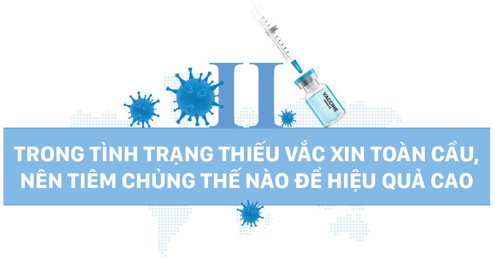 Đại dịch Covid-19: Kiến nghị chiến lược tiêm vắc xin hiệu quả cao trong điều kiện thiếu vắc xin ảnh 4