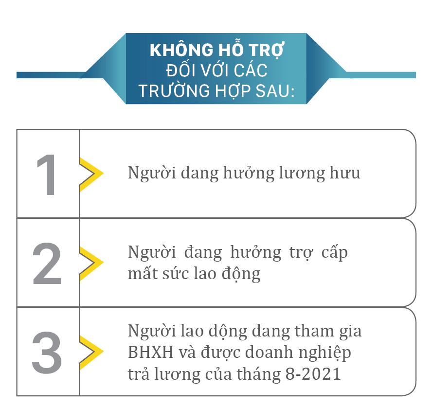 Chi tiết gói hỗ trợ lần 3 của TPHCM ảnh 5