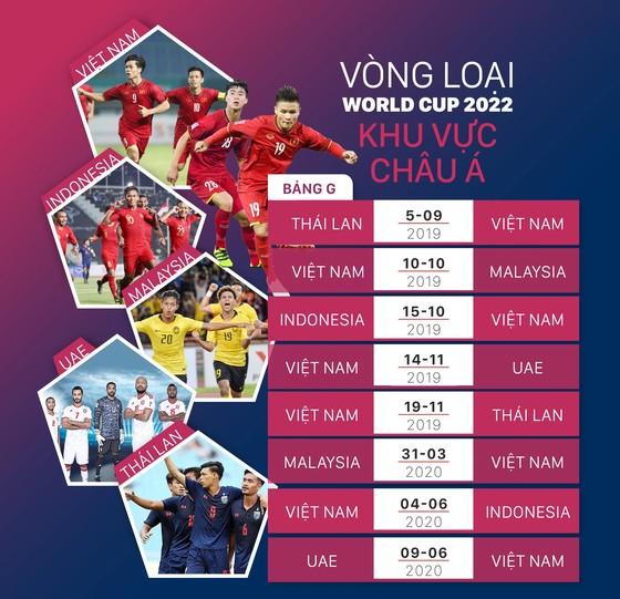 Vòng loại World Cup 2022 khu vực châu Á: UAE vẫn ngán nhất là Thái Lan ảnh 1