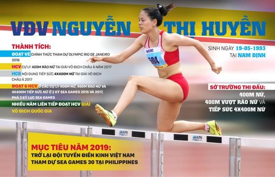 Nguyễn Thị Huyền trở lại đường đua 400m rào nữ. Infographic: HỮU VI; Ảnh: DŨNG PHƯƠNG
