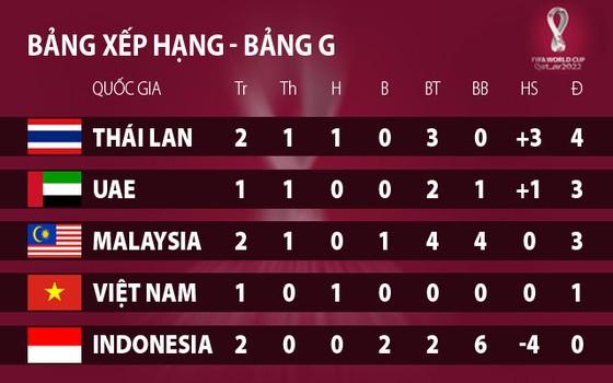 Malaysia thua ngược UAE trên sân nhà  ảnh 1