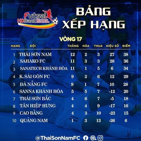 Thái Sơn Nam chạm 1 tay đến Cúp vô địch 2019 ảnh 3