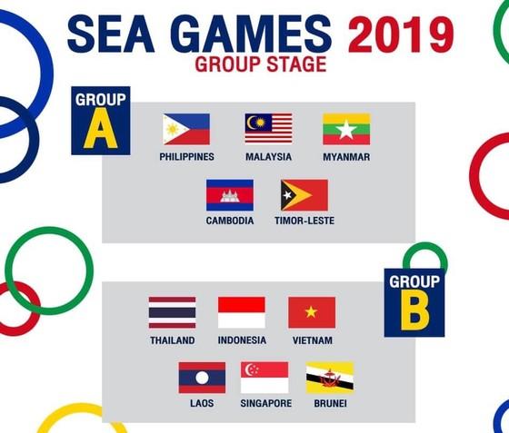 Việt Nam cùng bảng với Thái Lan và Indonesia tại SEA Games 2019Môn bóng đá nam SEA Games 2019 đã được LĐBĐ Đông Nam Á và nước chủ nhà Philippines tiến hành lễ bốc thăm chia bảng vào sáng 15-10 tại khách sạn Sofitel (Manila, Philippines). ảnh 3