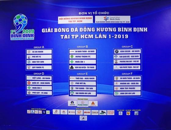40 triệu đồng cho đội vô địch giải bóng đá đồng hương Bình Định tại TPHCM ảnh 2