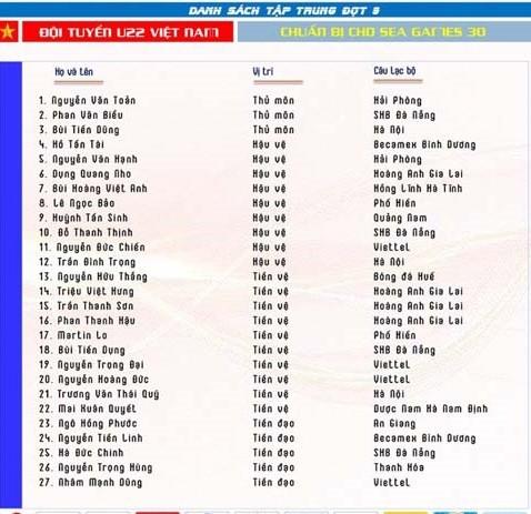 U22 Việt Nam định hình bộ khung cho SEA Games 2019 ảnh 3