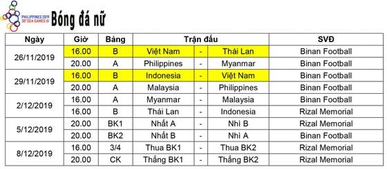 U22 Việt Nam có lịch thi đấu thuận lợi tại SEA Games 2019 ảnh 3