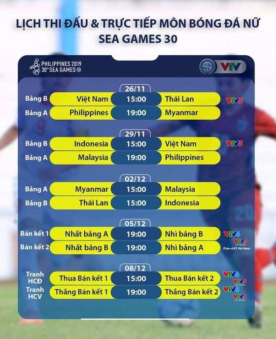 Lịch thi đấu môn bóng đá nữ SEA Games 30 ảnh 1
