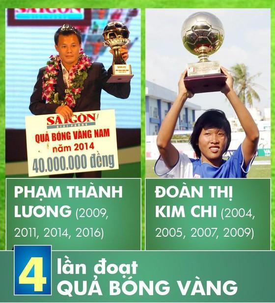 Thành Lương và Kim Chi đoạt nhiều danh hiệu Quả bóng vàng nhất ảnh 1