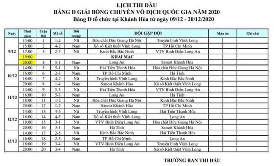 Vòng 2 giải bóng chuyền VĐQG 2020: Nam đấu tại Nha Trang, nữ so tài ở Đắk Lắk ảnh 5