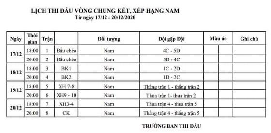 Vòng 2 giải bóng chuyền VĐQG 2020: Nam đấu tại Nha Trang, nữ so tài ở Đắk Lắk ảnh 6