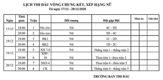 Vòng 2 giải bóng chuyền VĐQG 2020: Nam đấu tại Nha Trang, nữ so tài ở Đắk Lắk ảnh 7