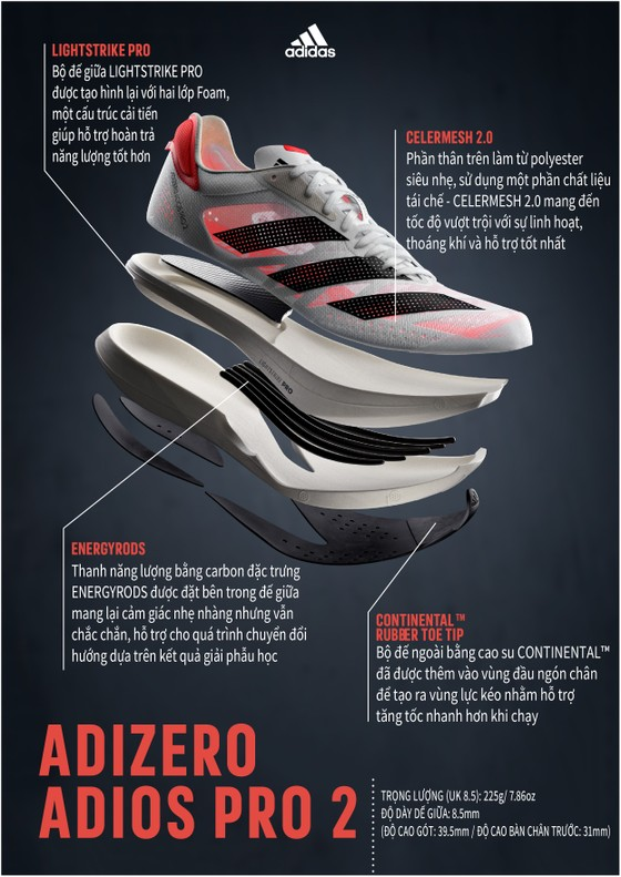 Adidas chinh phục tốc độ với siêu giày Adizero mới ảnh 2