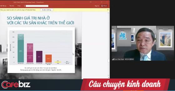 Chủ tịch HBC Lê Viết Hải: Cớ sao chúng ta không trở thành người xây nhà cho cả thế giới, chỉ 1% thị phần cũng đã có 120 tỷ USD ảnh 5