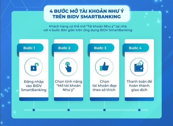Miễn phí chọn số tài khoản Như ý trên BIDV SmartBanking ảnh 1