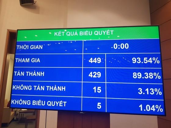 Quốc hội hoàn tất việc miễn nhiệm Chủ tịch Quốc hội Nguyễn Thị Kim Ngân ảnh 2