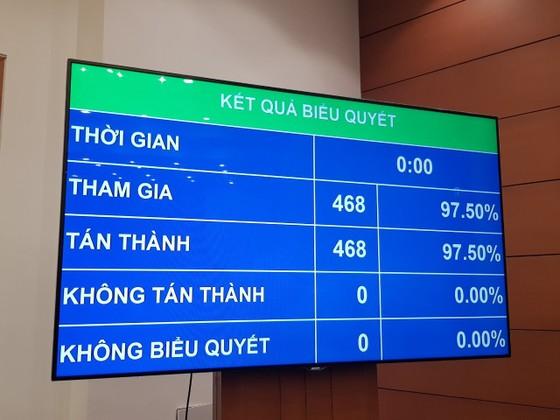 Tân Chủ tịch nước Nguyễn Xuân Phúc tuyên thệ ảnh 3