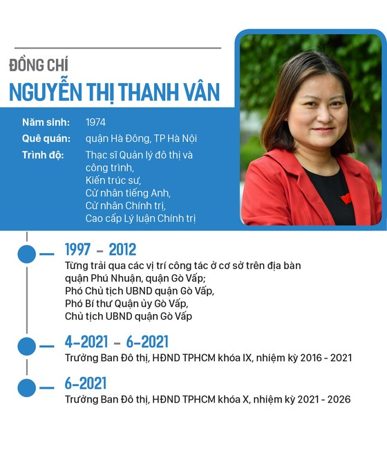 Đồng chí Nguyễn Thị Lệ tái đắc cử Chủ tịch HĐND TPHCM khóa X ảnh 8