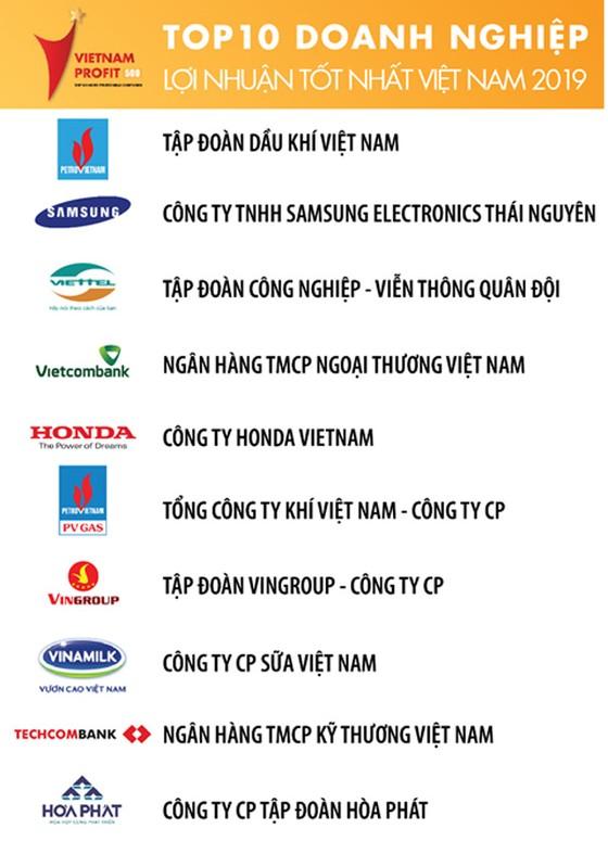 3 năm liên tiếp, Viettel ở top 3 doanh nghiệp có lợi nhuận tốt nhất Việt Nam ảnh 1