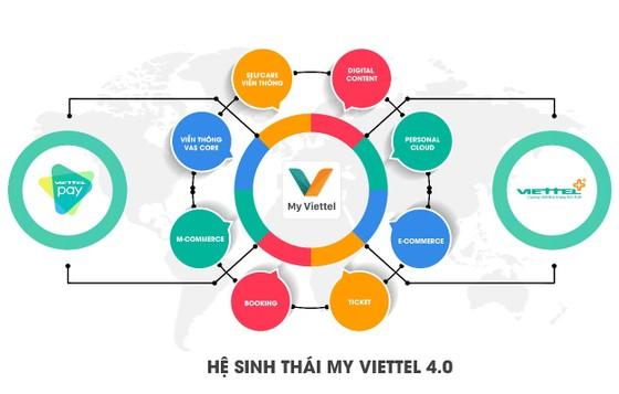Viettel ra mắt phiên bản MyViettel 4.0 ảnh 1