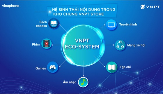 VNPT tiếp tục khẳng định năng lực cung cấp hạ tầng, dịch vụ ICT ảnh 2