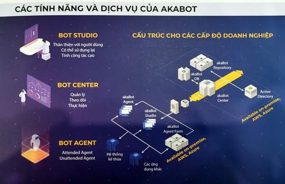Ra mắt nền tảng số Make in Vietnam về tự động hóa quy trình doanh nghiệp ảnh 2