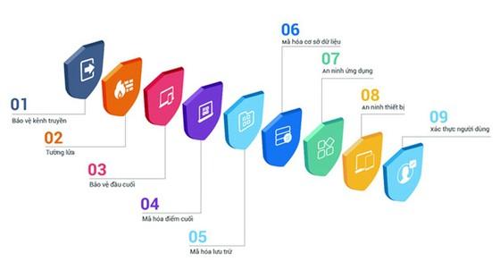 eMeeting, nền tảng họp trực tuyến Make in Vietnam ảnh 1