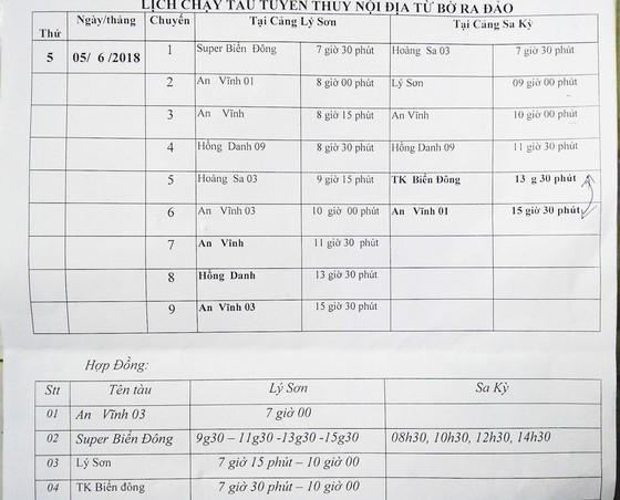 Sáng nay, 13 tàu cao tốc đưa hơn 2.000 du khách kẹt ở đảo Lý Sơn về bờ ảnh 2