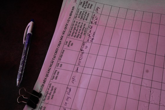 Xuyên ngày đêm ở chốt kiểm tra y tế phòng Covid-19 tại cửa ngõ tỉnh Quảng Ngãi ảnh 10
