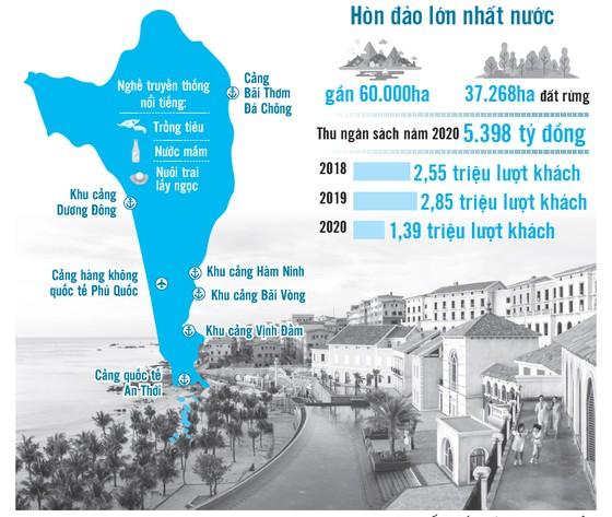 Kỳ vọng từ thành phố đảo Phú Quốc ảnh 2