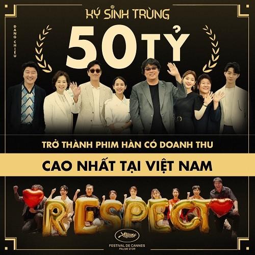 Thu 50 tỷ, Ký sinh trùng là phim Hàn có doanh thu cao nhất tại Việt Nam ảnh 1